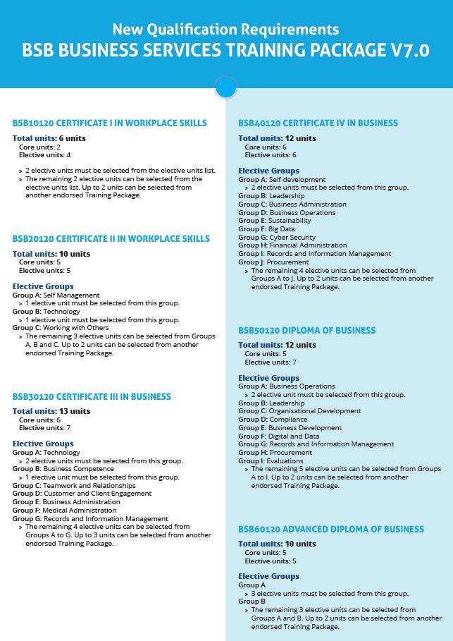 BSB Info Sheet